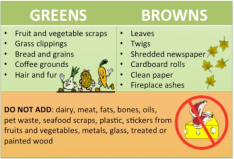 composting-chart.png